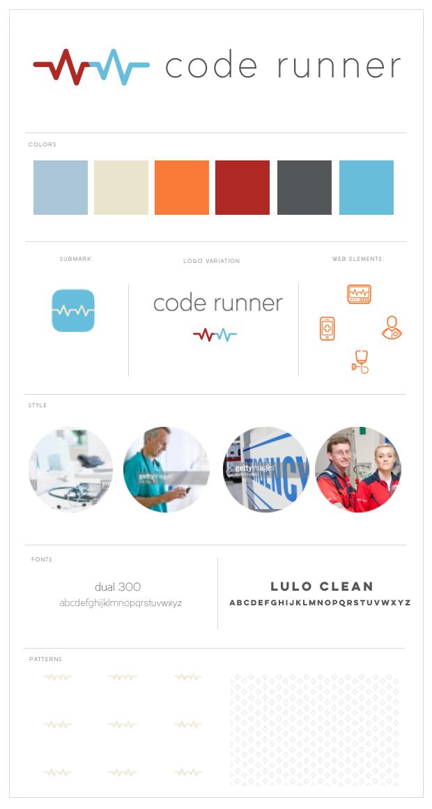 The Code Runner Brand Board
