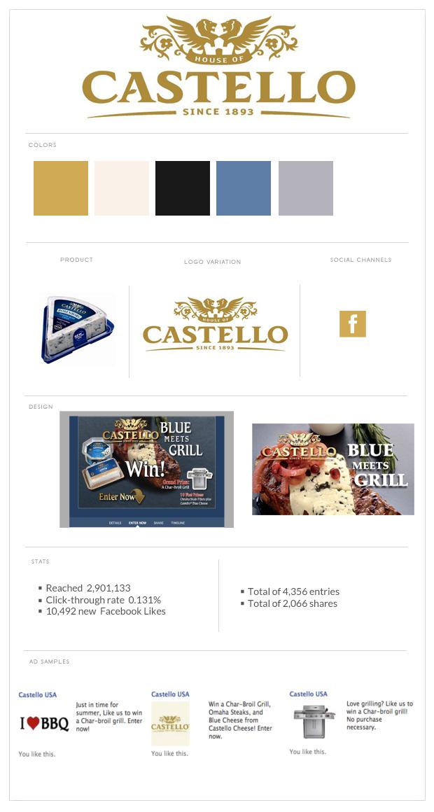 castello cheese social media marketing facebook advertising | annaleacrowe